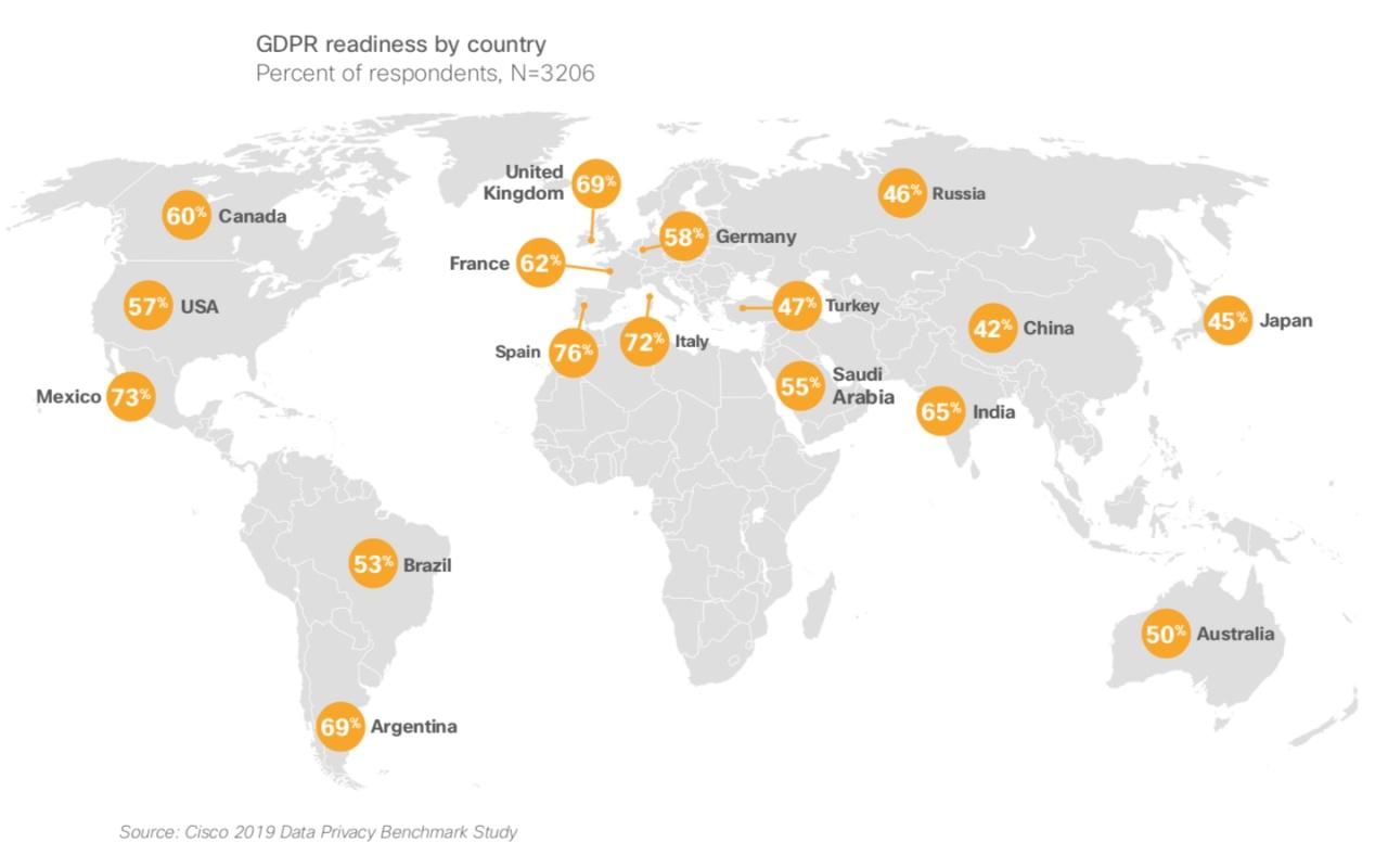 cisco gdpr globale
