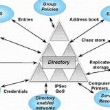 Adam, la soluzione personalizzabile per il monitoraggio delle Active Directory