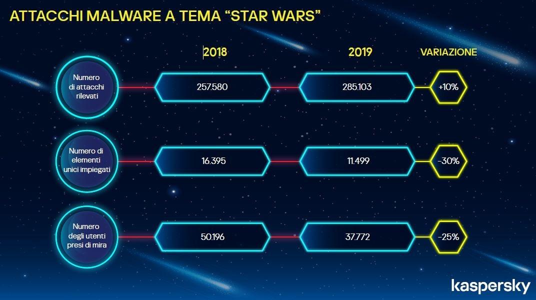 starwars 3