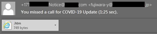 email di phishing con allegato htm