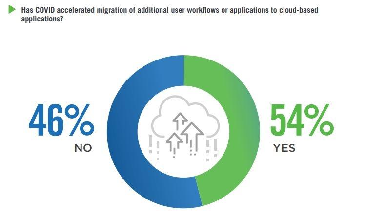 migrazione cloud