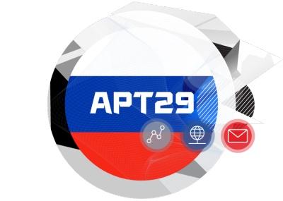 apt29   fonte fireeye