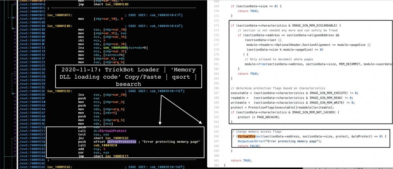 trickbot code
