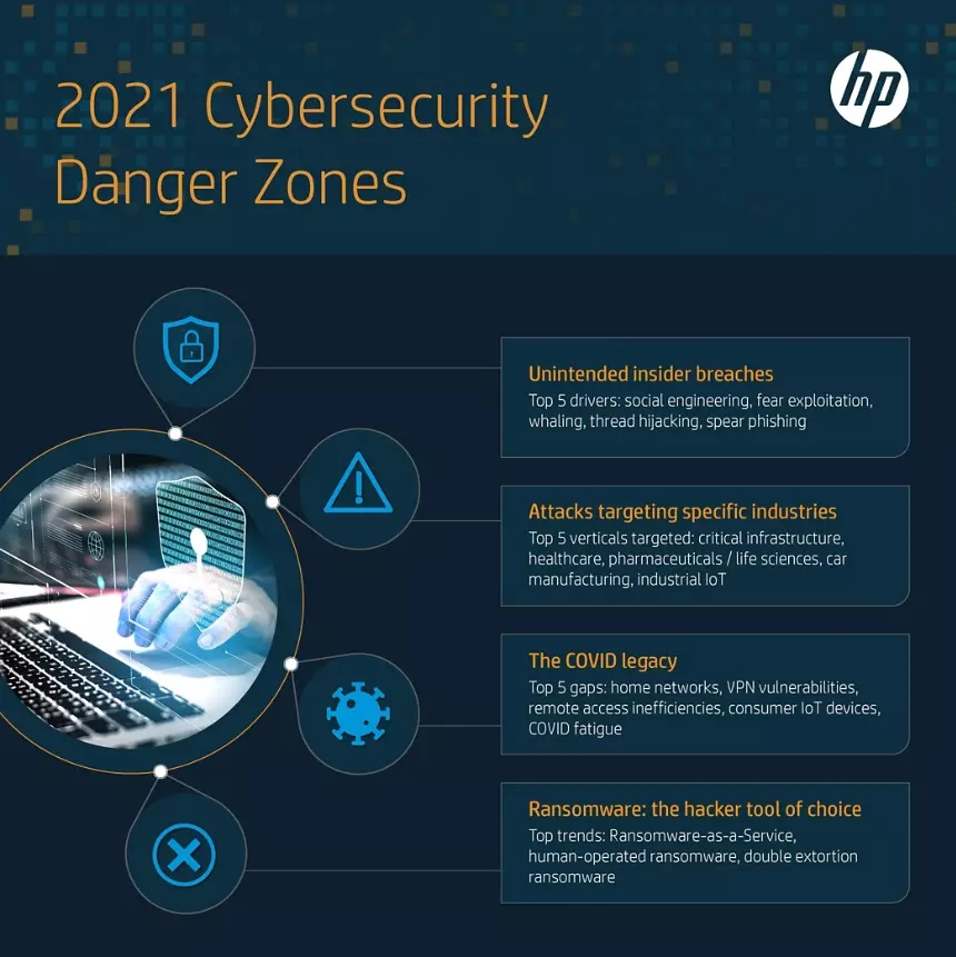 security infographic dec 1 webp
