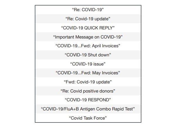 phishing covid