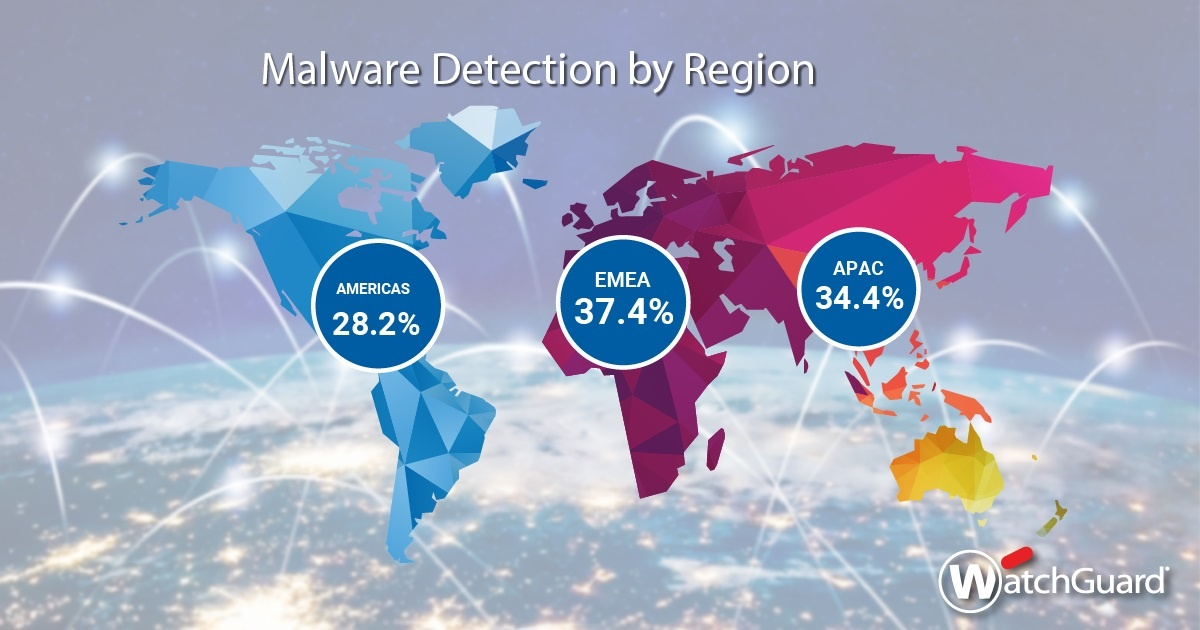 social threat report q4 2020 q3 security report social 03 malware map
