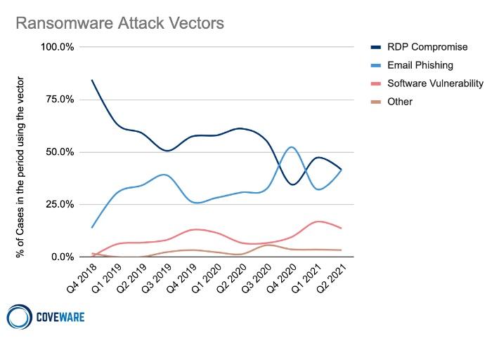 2+ +attack+vectors@2x